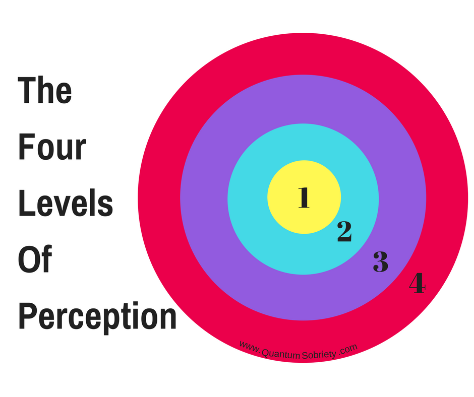 https://quantumsobriety.com/the-four-levels-of-perception/